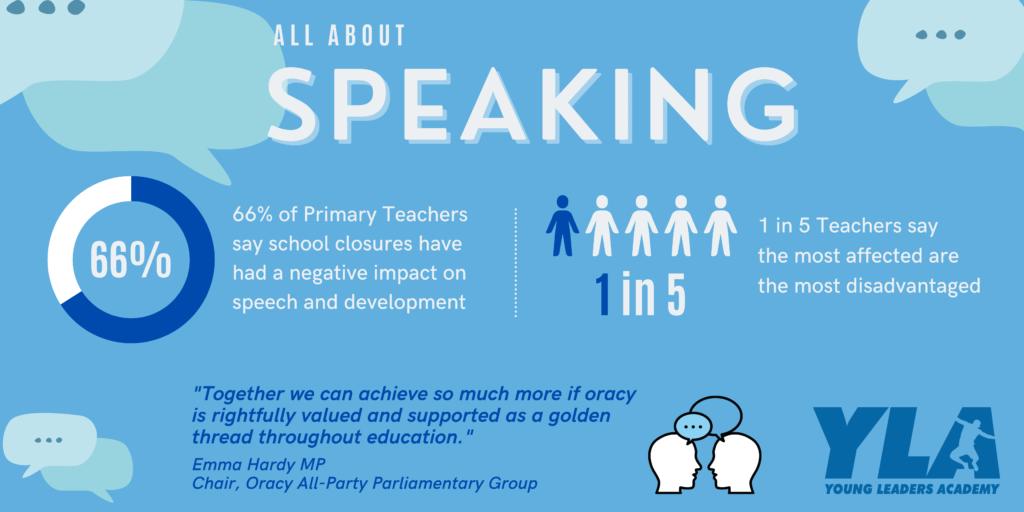 oracy in primary schools website